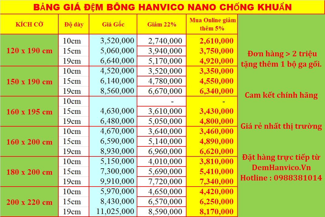 Đệm Nano chống khuẩn Hanvico 150 x 190 x 15cm