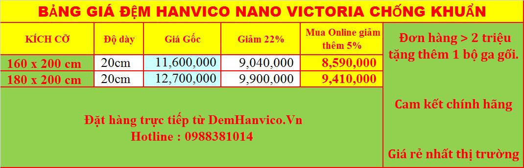 bảng giá đệm bông ép hanvico nano victoria chống khuẩn dày 20cm
