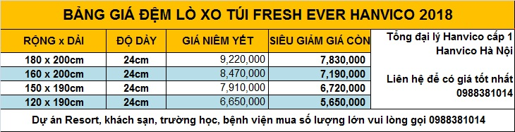 bang-gia-dem-lo-xo-fresh-ever-hanvico-day-24cm