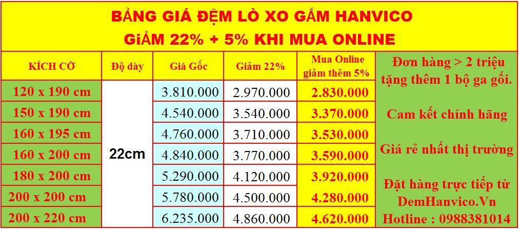 bang-gia-dem-lo-xo-gam-hanvico-day-22cm