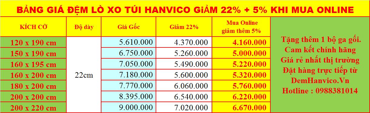 bang-gia-dem-lo-xo-tui-hanvico-day-22cm-1