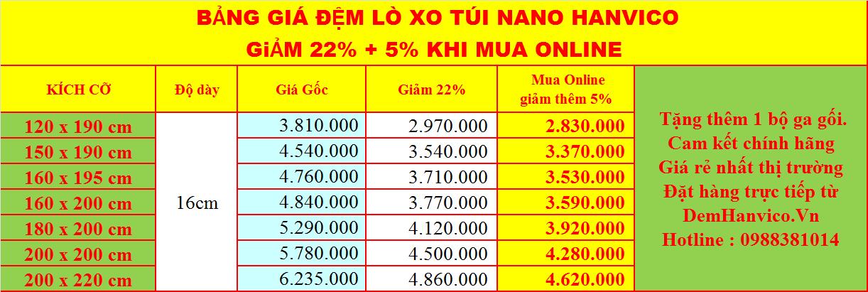 bang-gia-dem-lo-xo-tui-nano-hanvico-day-16cm-1
