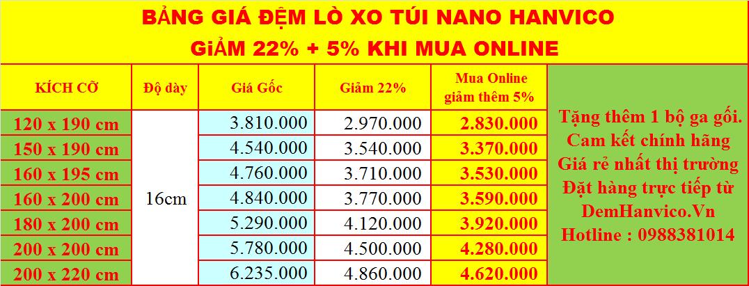 bang-gia-dem-lo-xo-tui-nano-hanvico-day-16cm-2