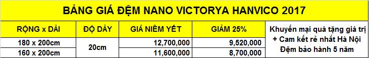 Bảng giá Đệm bông Nano Victorya đã giảm 25% + quà tặng